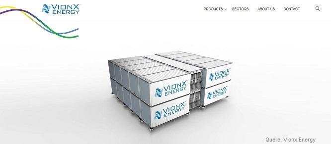 Vionx Energy – Grüne-Startups de